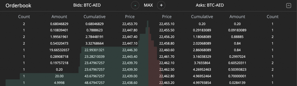 Showing the BitOasis Pro Orderbook