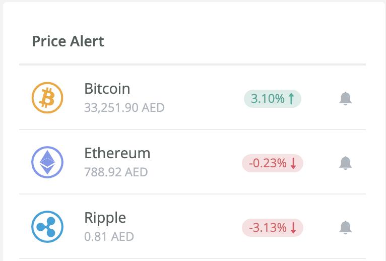 BitOasis Price Alert Widget